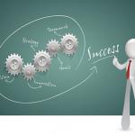 网站建设能否成功?这四大成功因素很重要