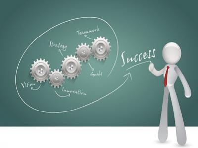 网站建设成功要素