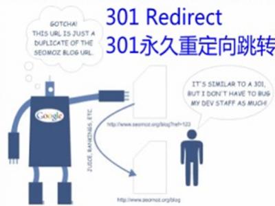 网站优化301重定向设置