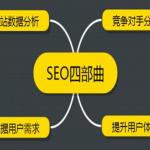广州网站建设之前,应该如何规划SEO优化?