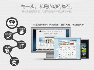行业网站运营如何网站设计