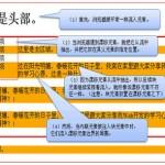 网站制作,存在CSS中文排版问题与之存在的潜规则