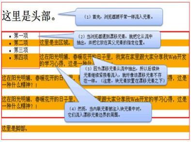 css中文排版