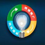 企业网站建设推广有哪些需要明白的?