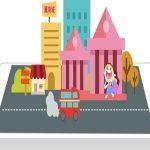 微信商城开展付费赠送活动需考虑哪些因素?