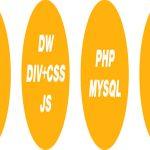 seo博客分享:网站设计之WEB标准