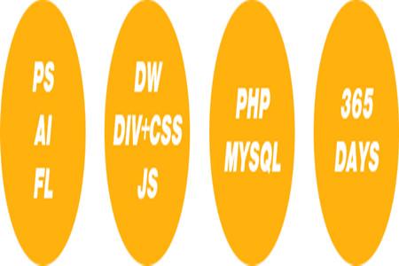 网站设计之WEB标准