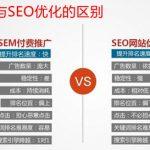 sem与seo的区别?百度竞价(SEM)点击付费推广和自然排名seo优化推广有什么区别?