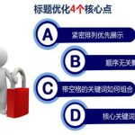 对网站推广起到很重要性两个问题:网站标题和关键词选择