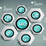 如何让你制作好的网站体现出价值?那请你注重搜索引擎优化