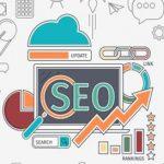 网站做seo优化,如何把外链建设的效果做得更好?