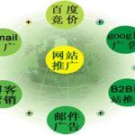 作为seo优化人员,必须了解知道的网站推广基础知识!