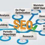 seo优化与网站优化的区别在哪里?有什么不一样?